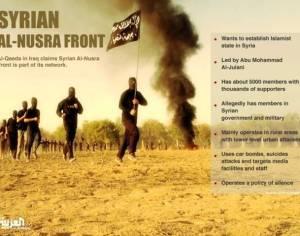 al-Qaeda's-Jabhat-al-Nusra