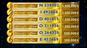lotteria italia 2013-14-biglietti vincenti