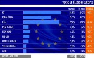 elezioni--15x9-sondaggi-8